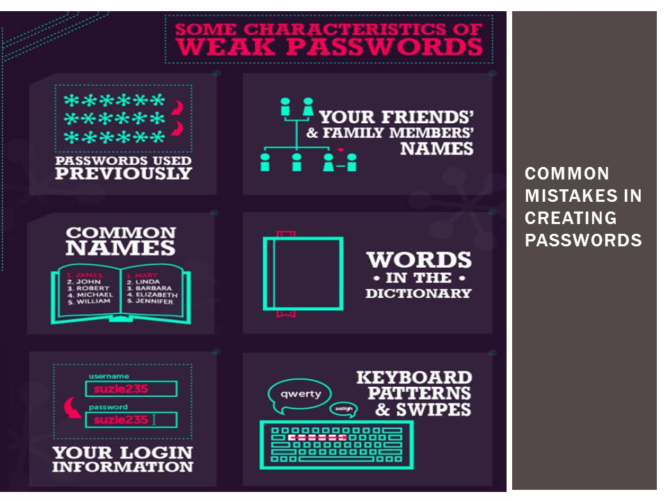 COMMON MISTAKES IN CREATING PASSWORDS