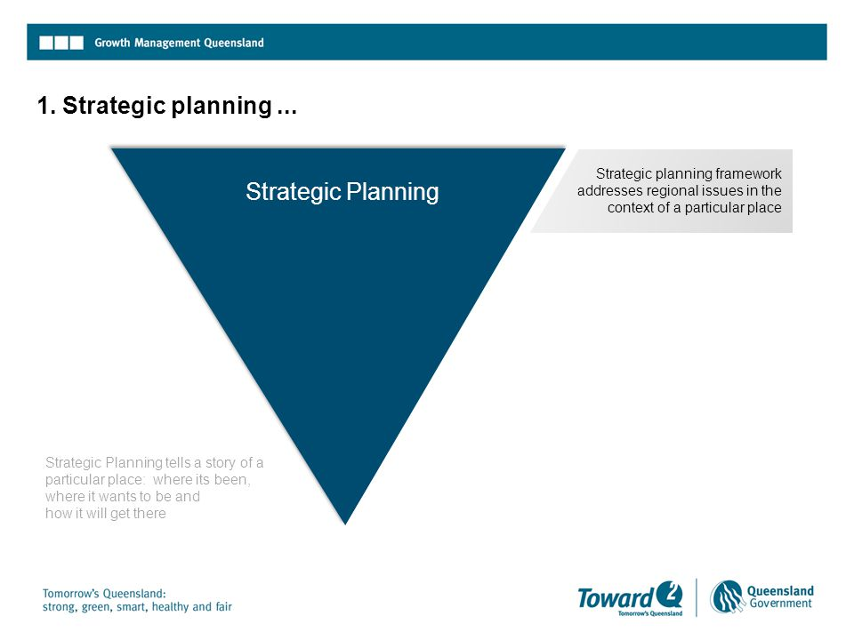 1. Strategic planning... Strategic Planning Strategic planning framework addresses regional issues in the context of a particular place Strategic Plan