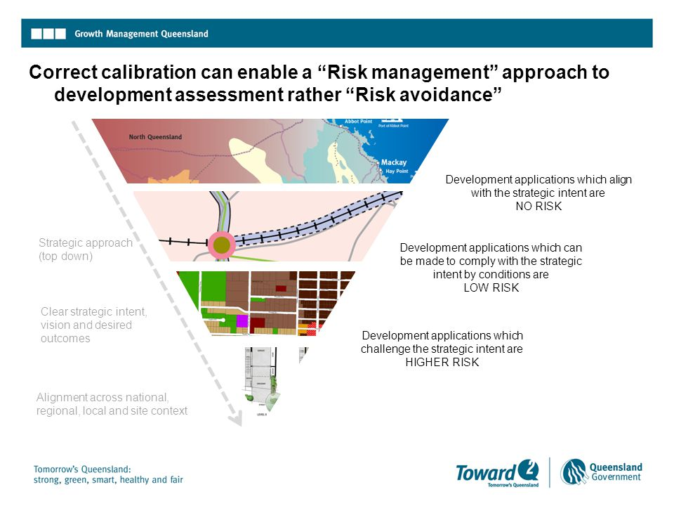 Risk management approach to development assessment Transition focus from stopping development on individual parcels when any risk arises.