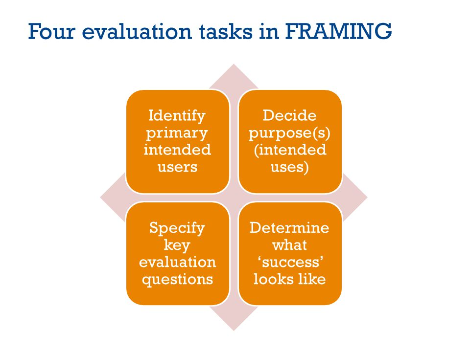 Identify primary intended users 1.