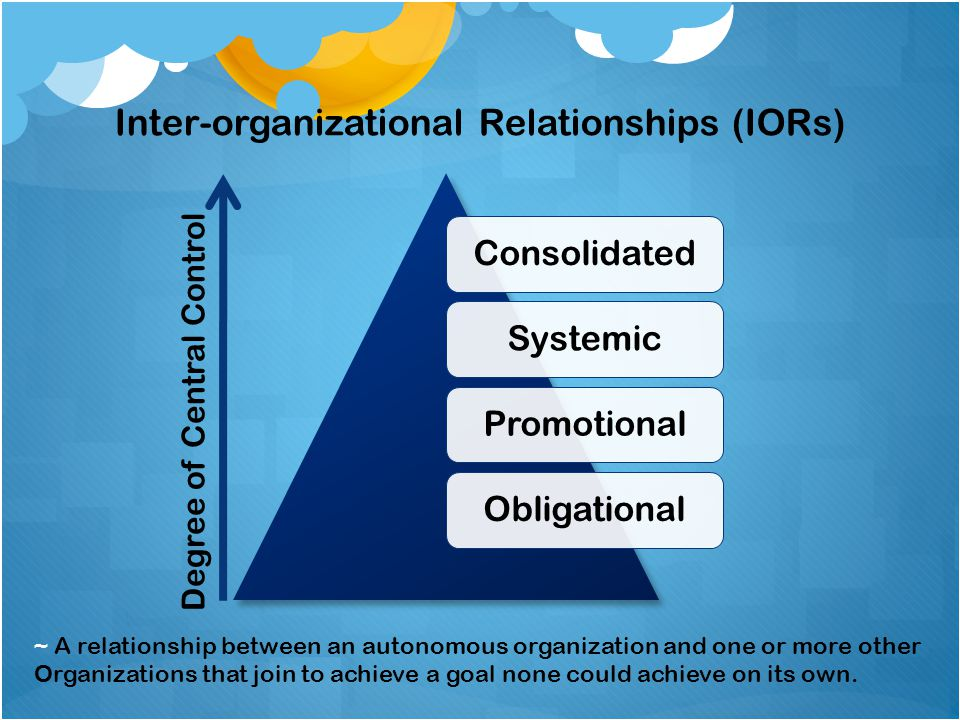 ConsolidatedSystemicPromotionalObligational Degree of Central Control ~ A relationship between an autonomous organization and one or more other Organizations that join to achieve a goal none could achieve on its own.