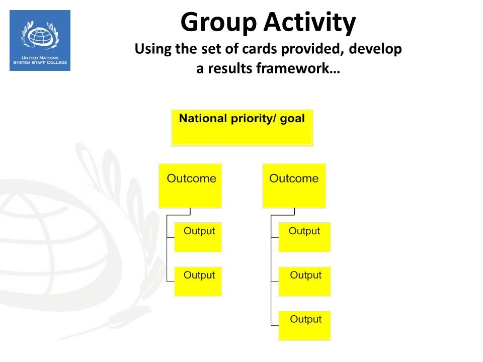 Group Activity Using the set of cards provided, develop a results framework…