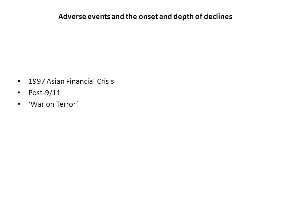Adverse events and the onset and depth of declines 1997 Asian Financial Crisis Post-9/11 'War on Terror'