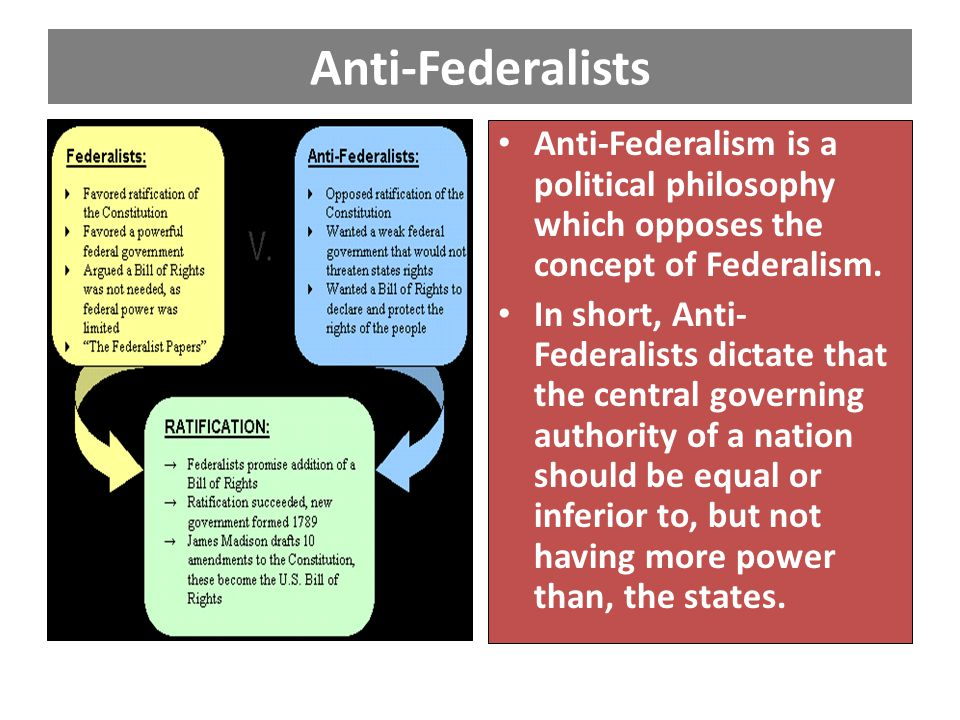 Anti-Federalists Anti-Federalism is a political philosophy which opposes the concept of Federalism.