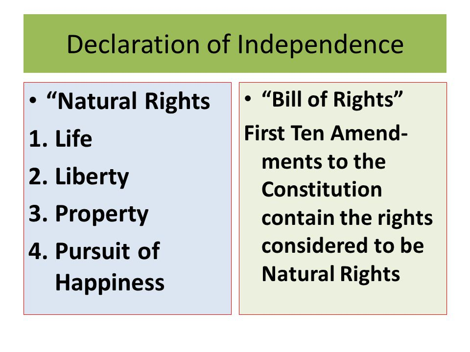 Declaration of Independence Natural Rights 1.Life 2.Liberty 3.Property 4.Pursuit of Happiness Bill of Rights First Ten Amend- ments to the Constitution contain the rights considered to be Natural Rights