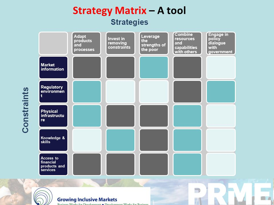 Strategy Matrix – A tool Strategies Market information Regulatory environmen t Physical infrastructur e Knowledge & skills Access to financial product