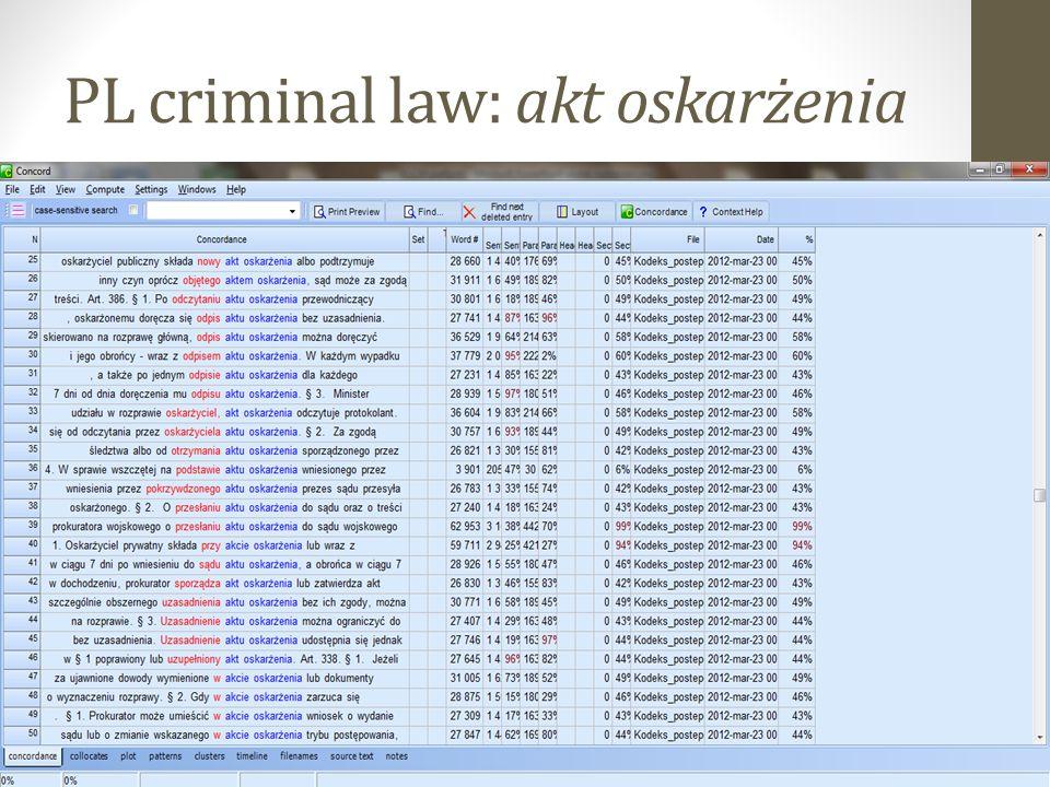 PL criminal law: akt oskarżenia 26