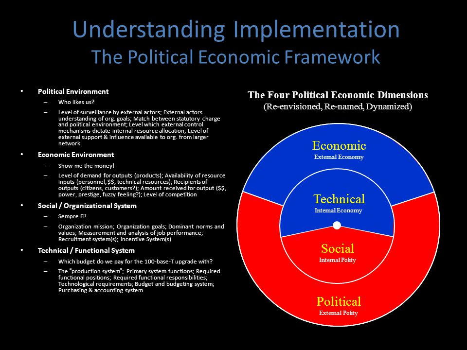 Understanding Implementation The Political Economic Framework Political Environment – Who likes us.