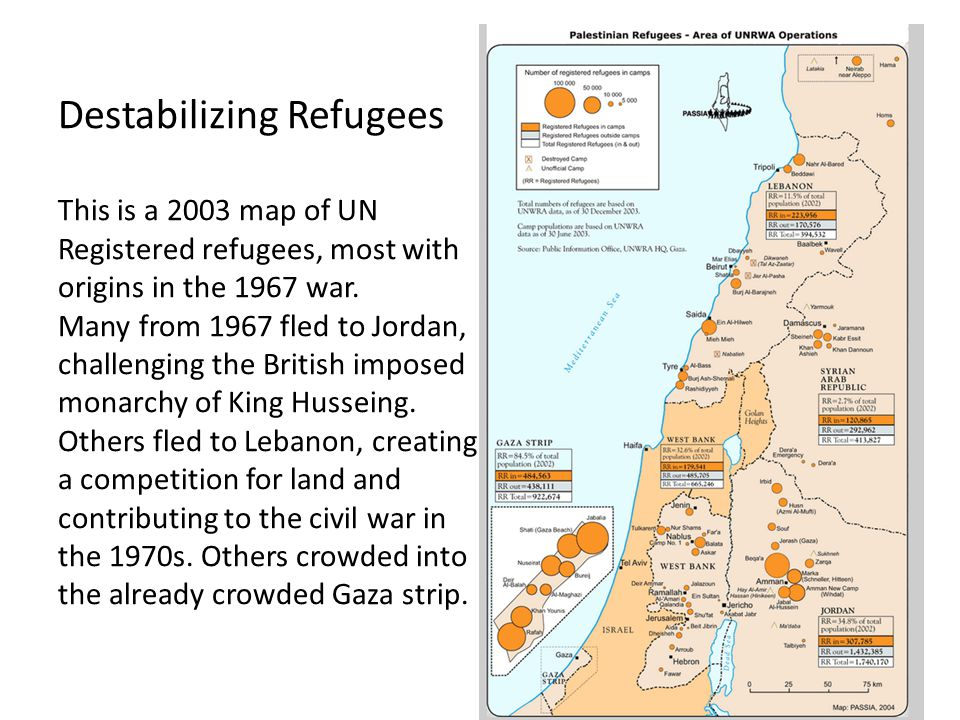 Destabilizing Refugees This is a 2003 map of UN Registered refugees, most with origins in the 1967 war.