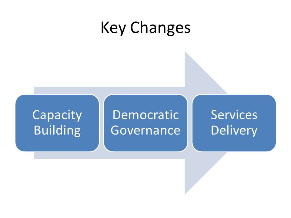 Key Changes Capacity Building Democratic Governance Services Delivery