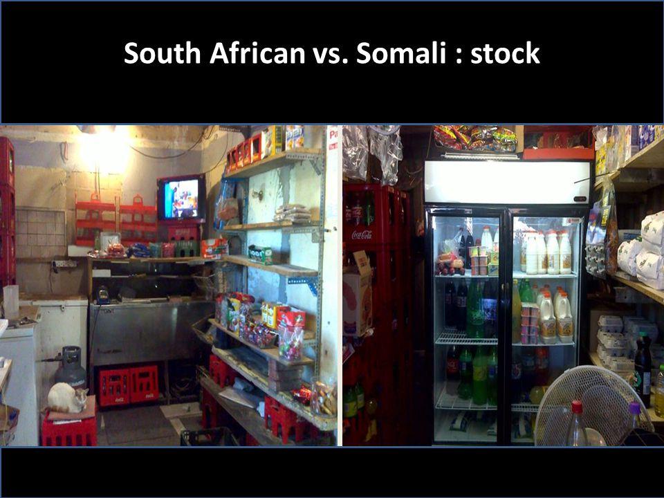 18 South African vs. Somali : stock