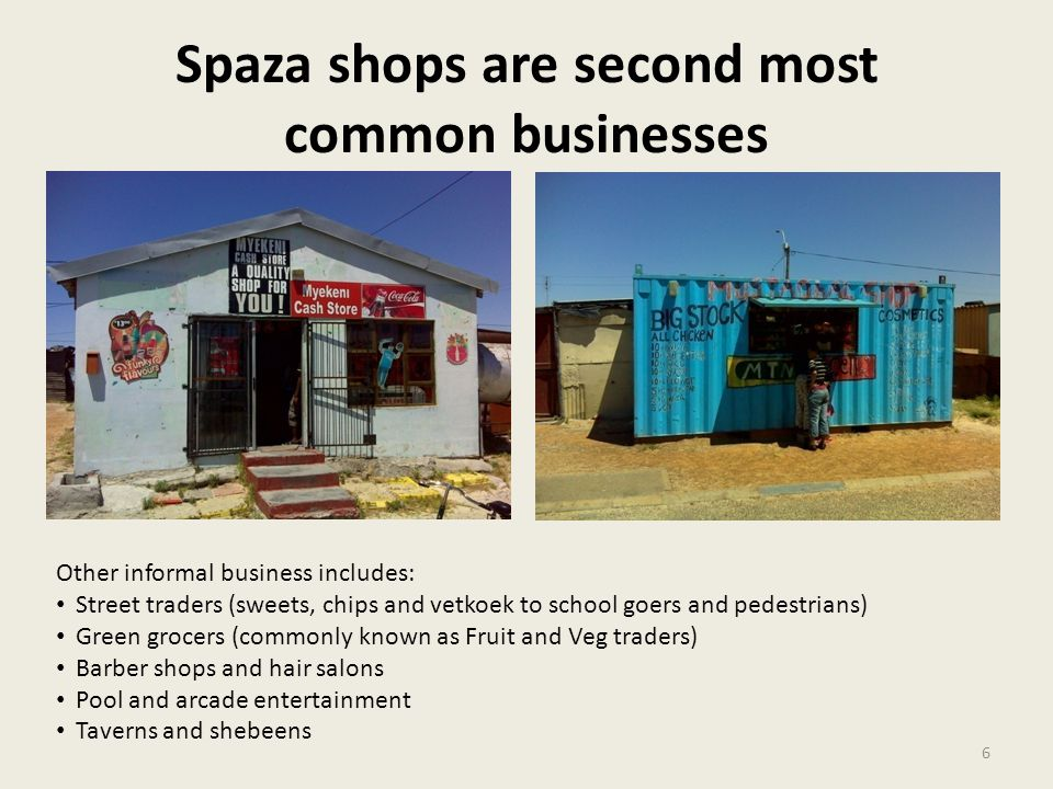 Spaza shops are second most common businesses 6 Other informal business includes: Street traders (sweets, chips and vetkoek to school goers and pedest