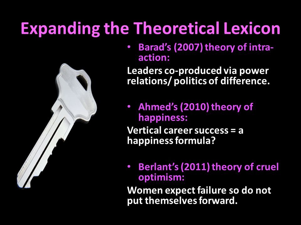 Expanding the Theoretical Lexicon Barad's (2007) theory of intra- action: Leaders co-produced via power relations/ politics of difference.