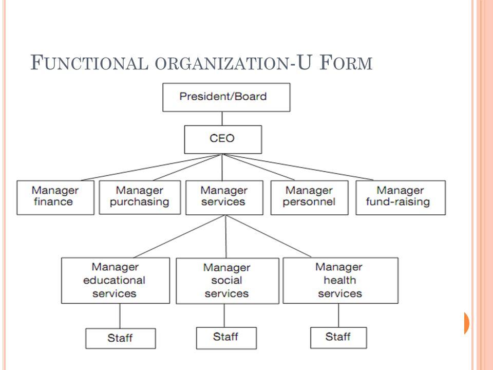 F UNCTIONAL ORGANIZATION -U F ORM