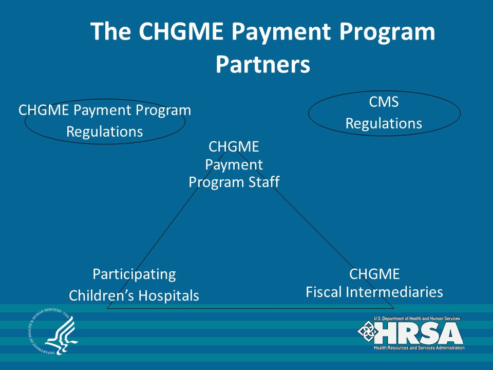 Resident FTE Assessment Program – Levels of Review 1.Desk Check 2.Desk Review 3.Field Review The level of review depends primarily on whether a review has been previously conducted by CMS or CHGME.