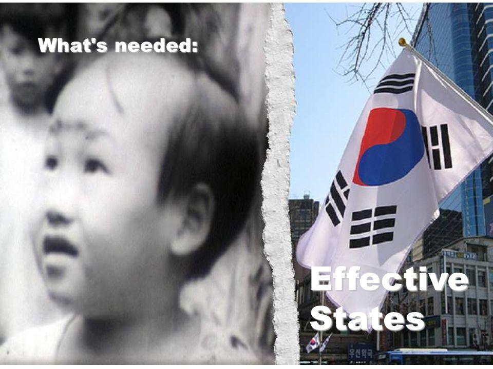 EffectiveStates