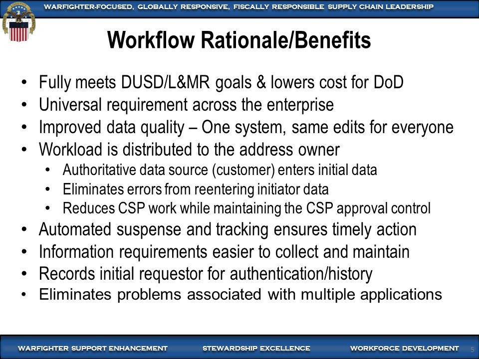 5 WARFIGHTER SUPPORT ENHANCEMENT STEWARDSHIP EXCELLENCE WORKFORCE DEVELOPMENT WARFIGHTER-FOCUSED, GLOBALLY RESPONSIVE, FISCALLY RESPONSIBLE SUPPLY CHAIN LEADERSHIP 5 Workflow Rationale/Benefits Fully meets DUSD/L&MR goals & lowers cost for DoD Universal requirement across the enterprise Improved data quality – One system, same edits for everyone Workload is distributed to the address owner Authoritative data source (customer) enters initial data Eliminates errors from reentering initiator data Reduces CSP work while maintaining the CSP approval control Automated suspense and tracking ensures timely action Information requirements easier to collect and maintain Records initial requestor for authentication/history Eliminates problems associated with multiple applications