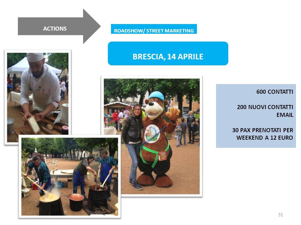 31 ACTIONS ROADSHOW/ STREET MARKETING BRESCIA, 14 APRILE 600 CONTATTI 200 NUOVI CONTATTI EMAIL 30 PAX PRENOTATI PER WEEKEND A 12 EURO