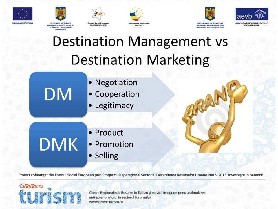 Destination Management vs Destination Marketing Negotiation Cooperation Legitimacy DM Product Promotion Selling DMK