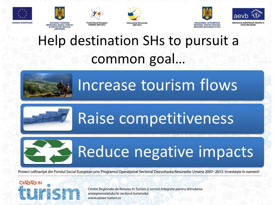 Help destination SHs to pursuit a common goal… Increase tourism flows Raise competitiveness Reduce negative impacts