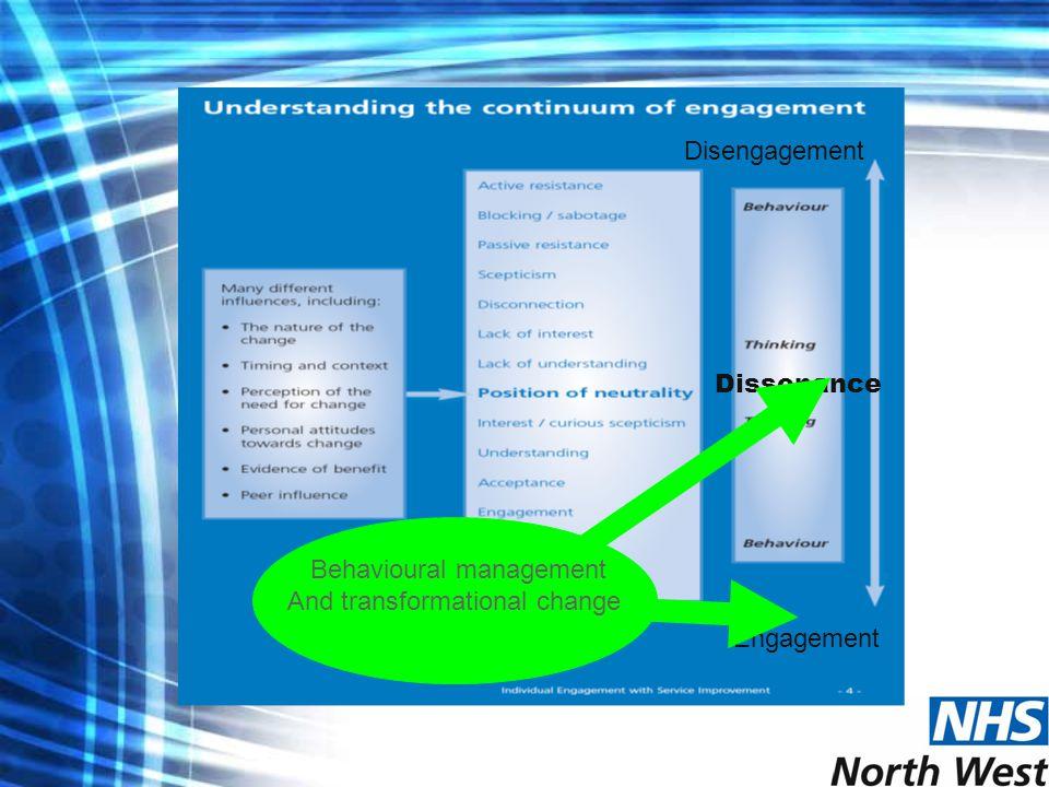 Disengagement Engagement Dissonance Behavioural management And transformational change