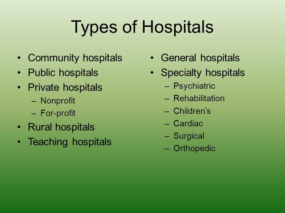 Types of Hospitals Community hospitals Public hospitals Private hospitals –Nonprofit –For-profit Rural hospitals Teaching hospitals General hospitals