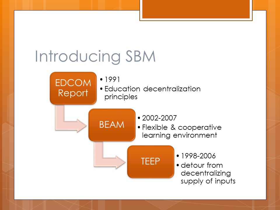 Introducing SBM EDCOM Report 1991 Education decentralization principles BEAM 2002-2007 Flexible & cooperative learning environment TEEP 1998-2006 detour from decentralizing supply of inputs