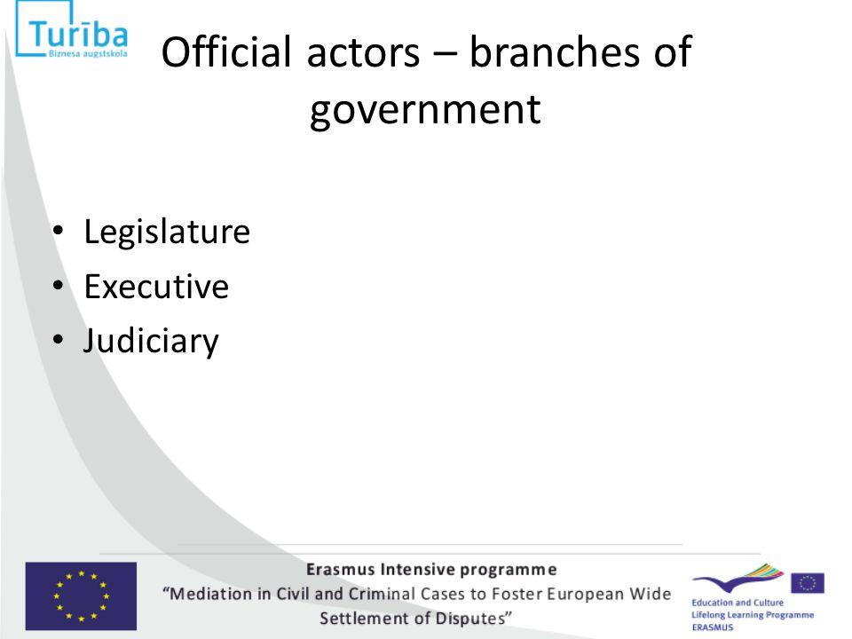 Official actors – branches of government Legislature Executive Judiciary