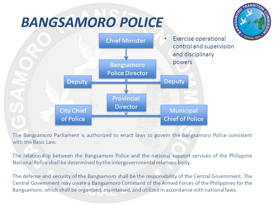 BANGSAMORO POLICE Bangsamoro Police Director Deputy Provincial Director Municipal Chief of Police City Chief of Police Chief Minister Exercise operational control and supervision and disciplinary powers The Bangsamoro Parliament is authorized to enact laws to govern the Bangsamoro Police consistent with the Basic Law.
