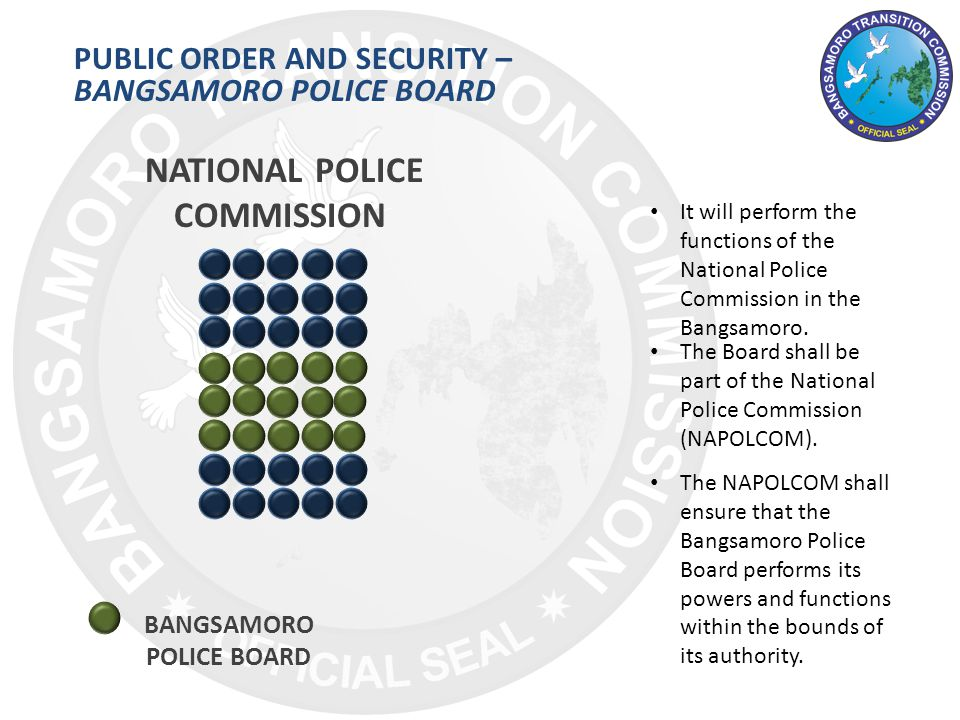 PUBLIC ORDER AND SECURITY – BANGSAMORO POLICE BOARD NATIONAL POLICE COMMISSION It will perform the functions of the National Police Commission in the Bangsamoro.