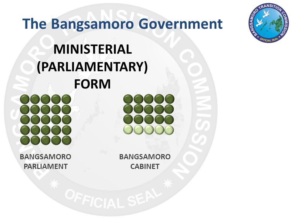 Legislative Authority 60 members of the parliament – Party representatives – District representatives – Reserved seats & sectoral representatives 3-year term, no more than 3 consecutive terms Wali as titular head – performing only ceremonial functions BANGSAMORO PARLIAMENT 50% 40% 10%