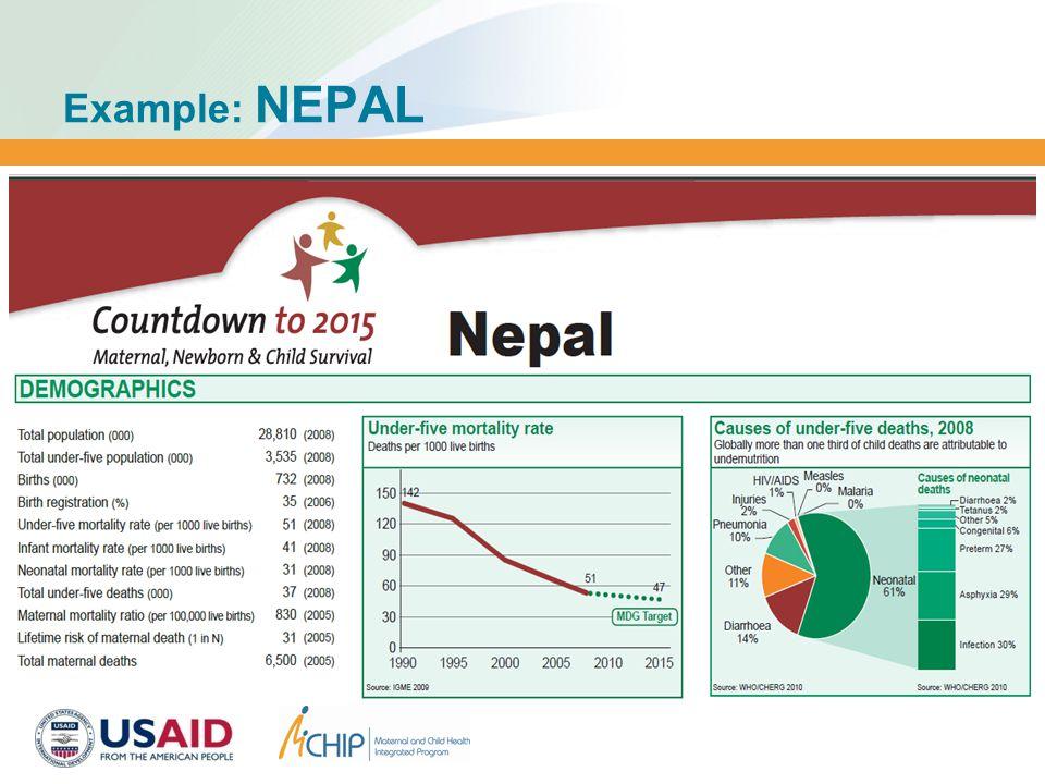Example: NEPAL