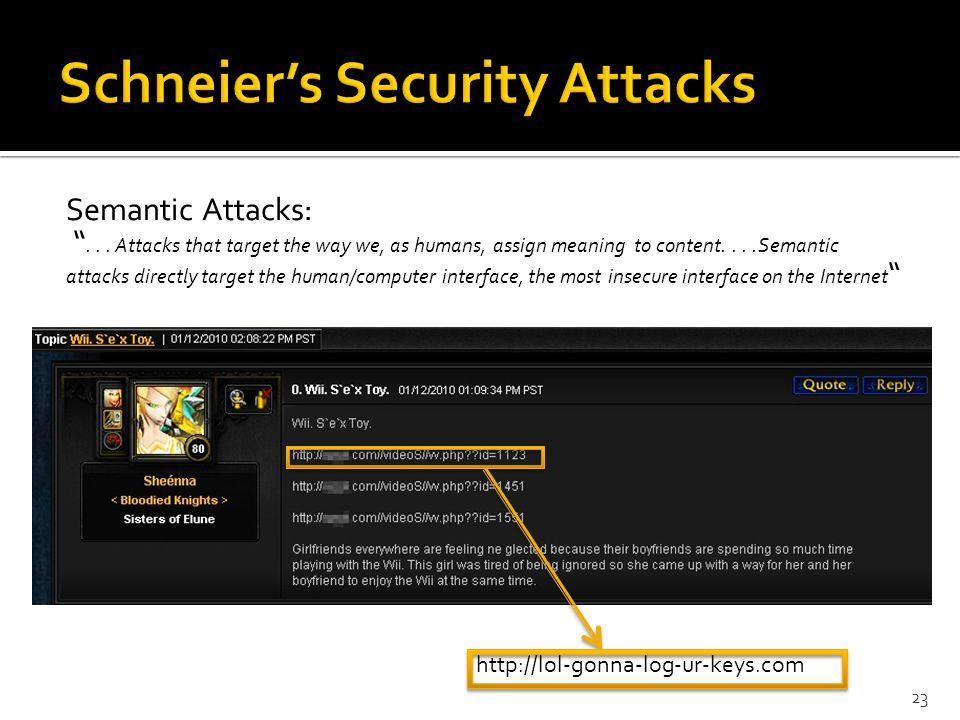 Semantic Attacks: ...