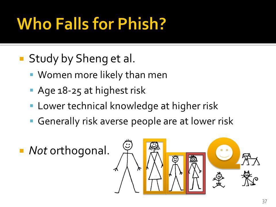  Study by Sheng et al.