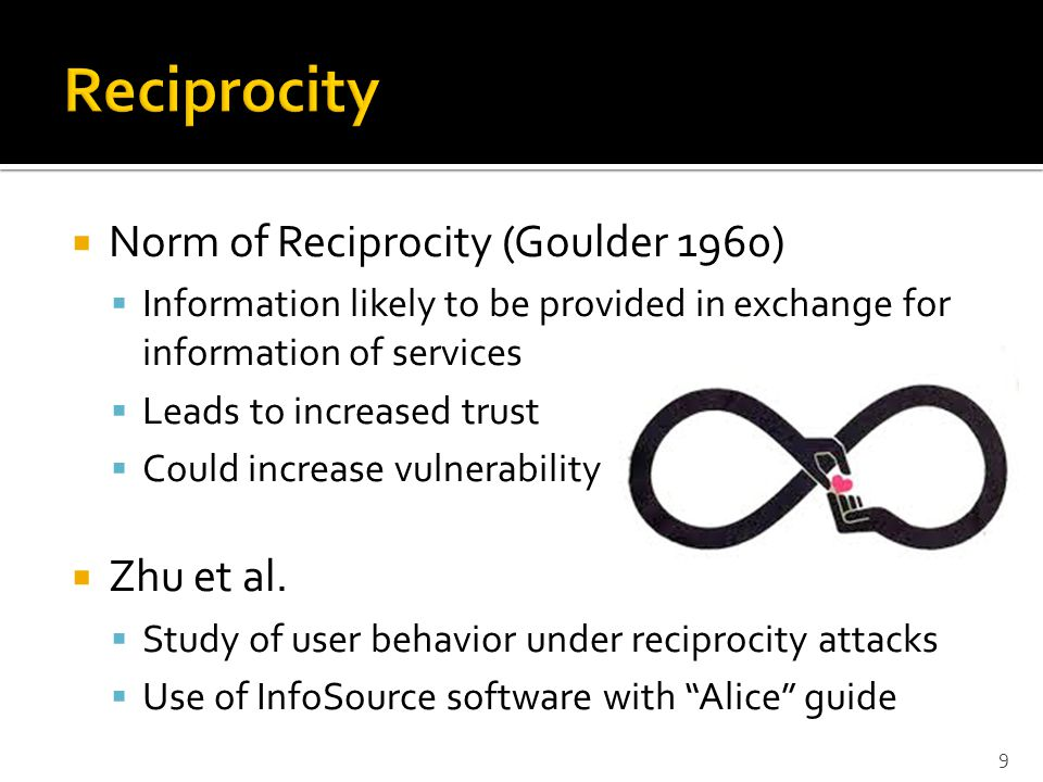  Norm of Reciprocity (Goulder 1960)  Information likely to be provided in exchange for information of services  Leads to increased trust  Could increase vulnerability  Zhu et al.