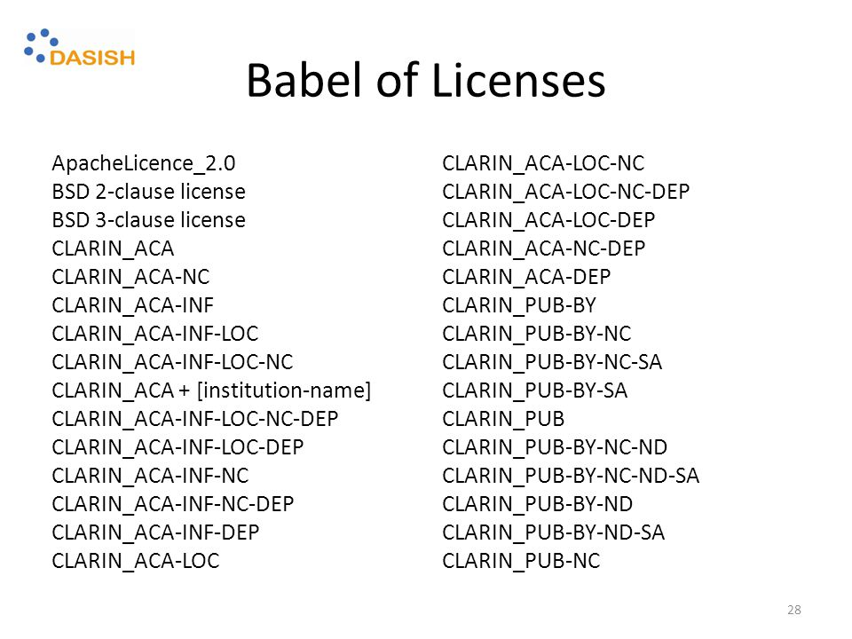 Babel of Licenses ApacheLicence_2.0 BSD 2-clause license BSD 3-clause license CLARIN_ACA CLARIN_ACA-NC CLARIN_ACA-INF CLARIN_ACA-INF-LOC CLARIN_ACA-INF-LOC-NC CLARIN_ACA + [institution-name] CLARIN_ACA-INF-LOC-NC-DEP CLARIN_ACA-INF-LOC-DEP CLARIN_ACA-INF-NC CLARIN_ACA-INF-NC-DEP CLARIN_ACA-INF-DEP CLARIN_ACA-LOC CLARIN_ACA-LOC-NC CLARIN_ACA-LOC-NC-DEP CLARIN_ACA-LOC-DEP CLARIN_ACA-NC-DEP CLARIN_ACA-DEP CLARIN_PUB-BY CLARIN_PUB-BY-NC CLARIN_PUB-BY-NC-SA CLARIN_PUB-BY-SA CLARIN_PUB CLARIN_PUB-BY-NC-ND CLARIN_PUB-BY-NC-ND-SA CLARIN_PUB-BY-ND CLARIN_PUB-BY-ND-SA CLARIN_PUB-NC 28