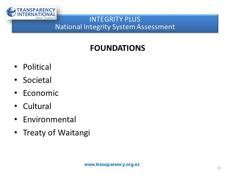 FOUNDATIONS Political Societal Economic Cultural Environmental Treaty of Waitangi INTEGRITY PLUS National Integrity System Assessment INTEGRITY PLUS N