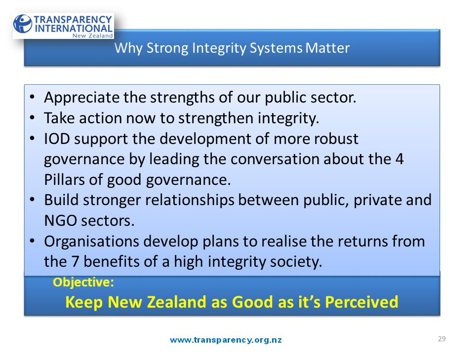 29 Objective: Keep New Zealand as Good as it's Perceived Objective: Keep New Zealand as Good as it's Perceived Why Strong Integrity Systems Matter App
