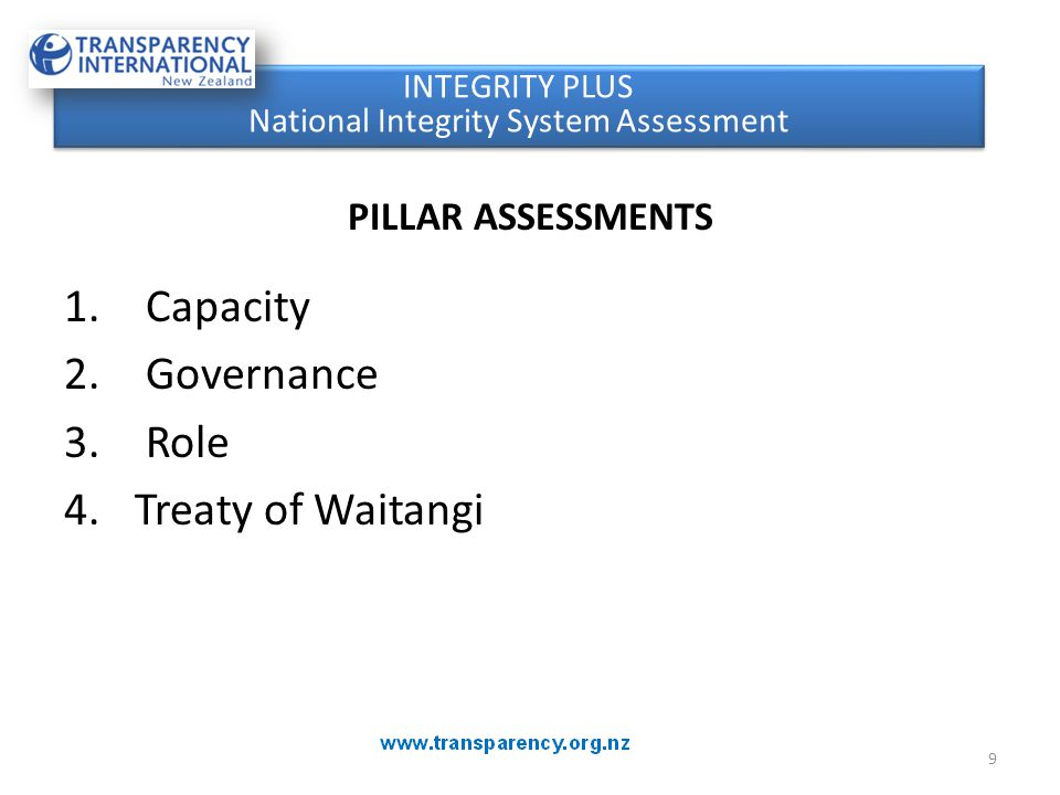 30 Objective: Keep New Zealand as Good as it's Perceived Objective: Keep New Zealand as Good as it's Perceived Why Strong Integrity Systems Matter Questions