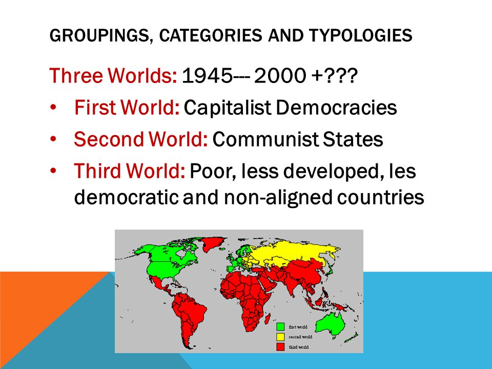 GROUPINGS, CATEGORIES AND TYPOLOGIES Three Worlds: 1945--- 2000 + .