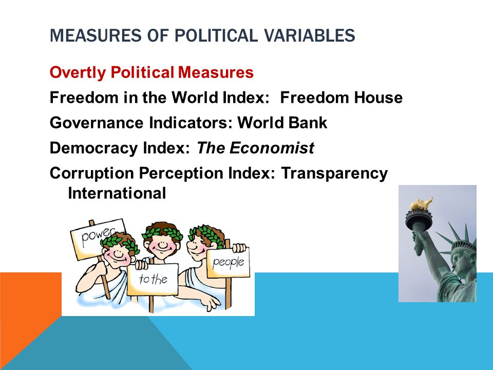 MEASURES OF POLITICAL VARIABLES Overtly Political Measures Freedom in the World Index: Freedom House Governance Indicators: World Bank Democracy Index: The Economist Corruption Perception Index: Transparency International