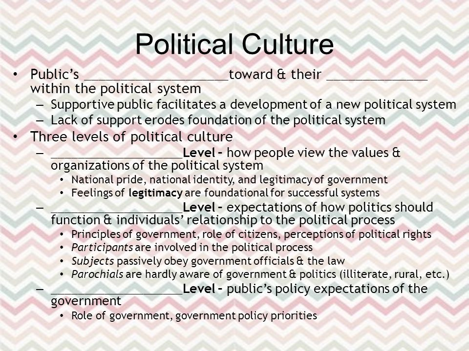 Political Culture Public's ____________________ toward & their ______________ within the political system – Supportive public facilitates a development of a new political system – Lack of support erodes foundation of the political system Three levels of political culture – ____________________ Level – how people view the values & organizations of the political system National pride, national identity, and legitimacy of government Feelings of legitimacy are foundational for successful systems – ____________________ Level – expectations of how politics should function & individuals' relationship to the political process Principles of government, role of citizens, perceptions of political rights Participants are involved in the political process Subjects passively obey government officials & the law Parochials are hardly aware of government & politics (illiterate, rural, etc.) – ____________________ Level – public's policy expectations of the government Role of government, government policy priorities