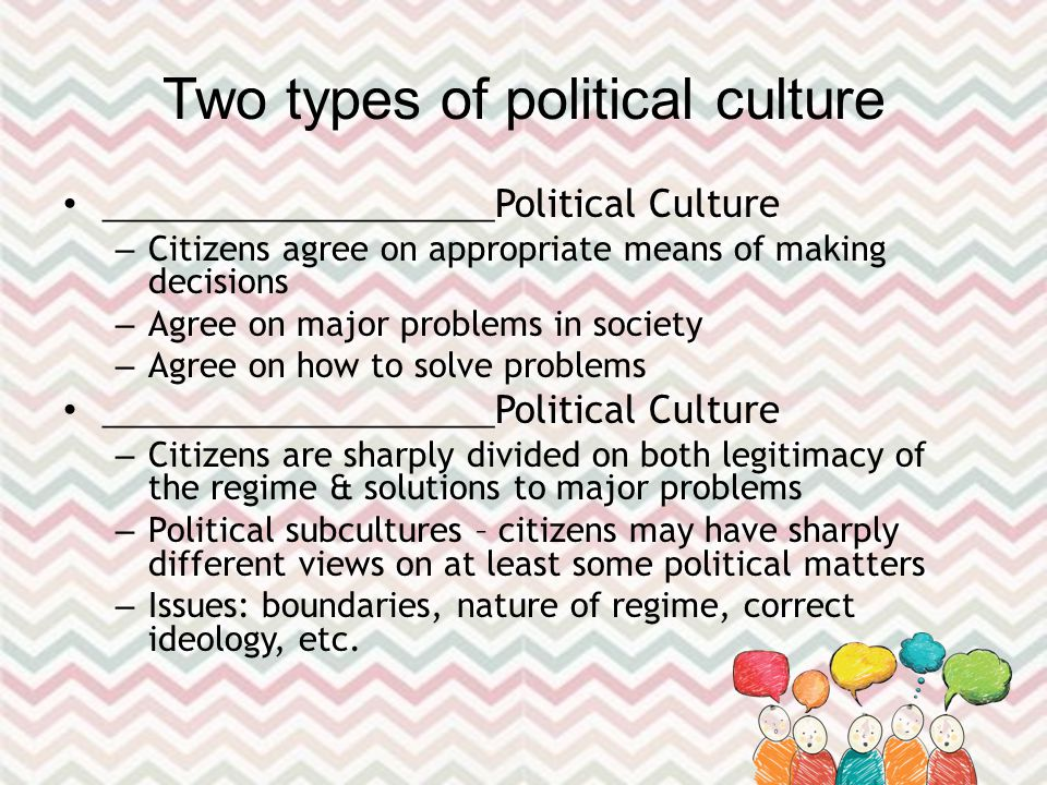 Two types of political culture ____________________ Political Culture – Citizens agree on appropriate means of making decisions – Agree on major problems in society – Agree on how to solve problems ____________________ Political Culture – Citizens are sharply divided on both legitimacy of the regime & solutions to major problems – Political subcultures – citizens may have sharply different views on at least some political matters – Issues: boundaries, nature of regime, correct ideology, etc.