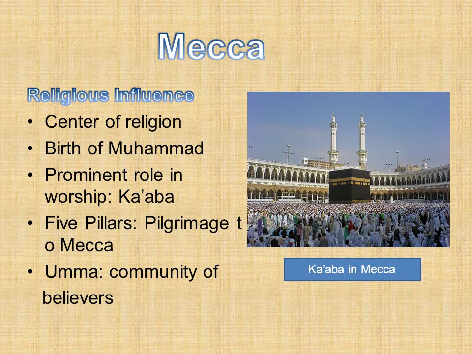 Ka'aba in Mecca