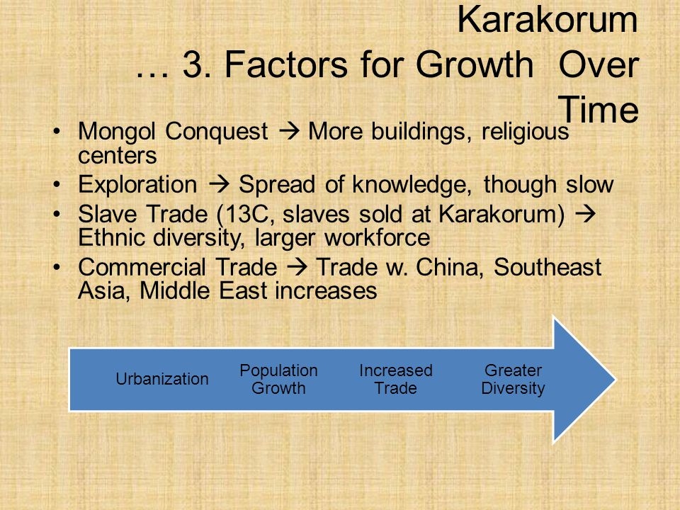 Karakorum … 3. Factors for Growth Over Time Mongol Conquest  More buildings, religious centers Exploration  Spread of knowledge, though slow Slave T