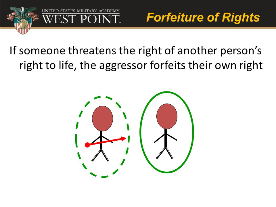 Forfeiture of Rights If someone threatens the right of another person's right to life, the aggressor forfeits their own right