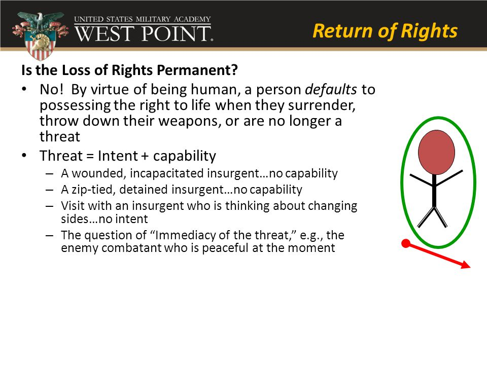 Return of Rights Is the Loss of Rights Permanent. No.