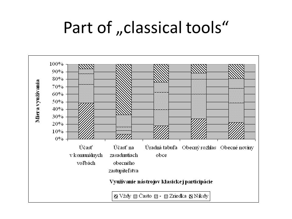 "Part of ""classical tools"""