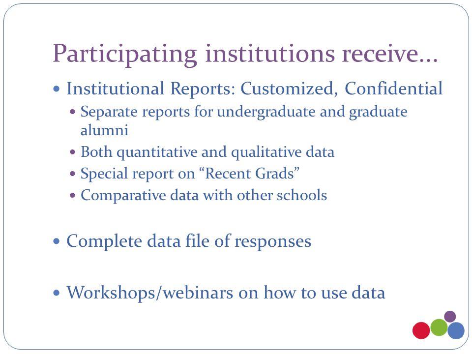 Participating institutions receive... Institutional Reports: Customized, Confidential Separate reports for undergraduate and graduate alumni Both quan