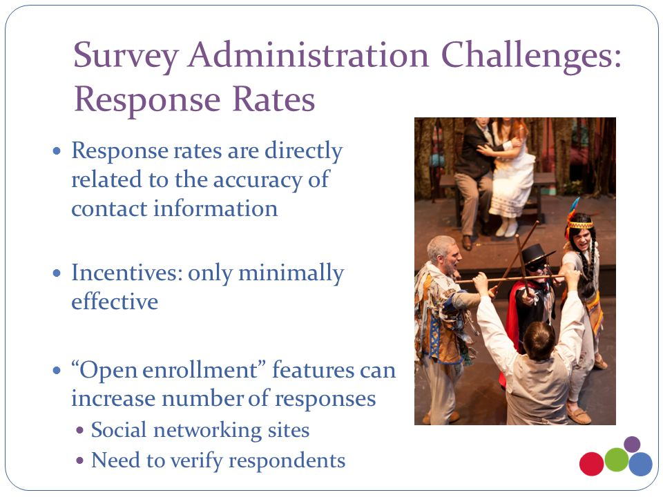Survey Administration Challenges: Response Rates Response rates are directly related to the accuracy of contact information Incentives: only minimally effective Open enrollment features can increase number of responses Social networking sites Need to verify respondents